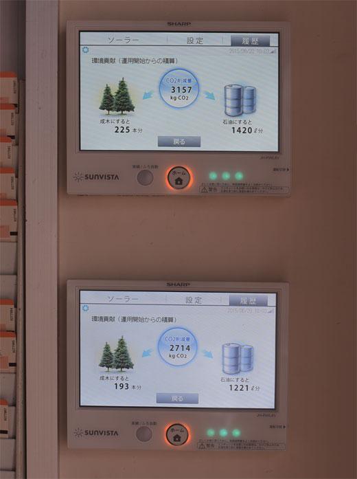 木工場での節電方法 数値化する